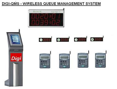information systems used by digi Information systems is the expression used to describe an automated system (which may be referred to as a computerized information system), be it manual, which covers people, machines or organized methods to collect, process, transmit and disseminate data representing information for the user or client.