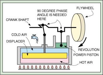 Make Your Own Solar Generator - Proven Methods For Home Solar Energy ...
