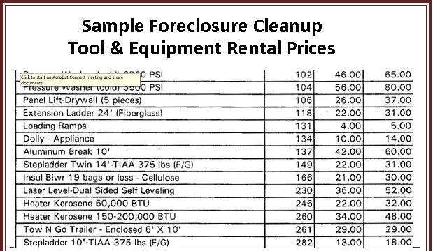 Foreclosure Cleaning & Reo Trash Out Business: Renting Vs. Buying