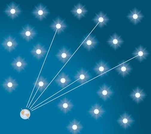 Olbers Paradox - Bright Night Sky