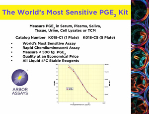 Arbor Assays PGE2 Kit