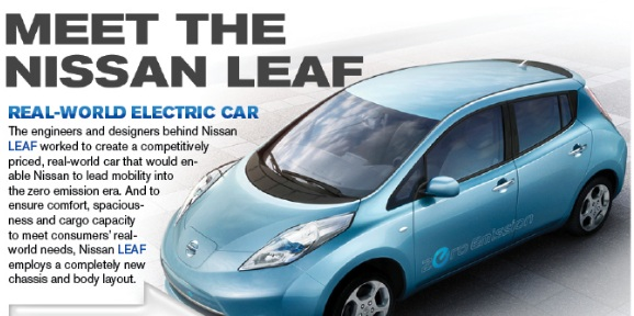 Nissan Leaf Is The First Electric Vehicle To Win European Car