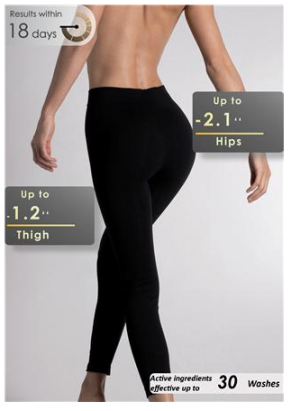 Lytess Slimming Wear - The New Fitness Solution from ...