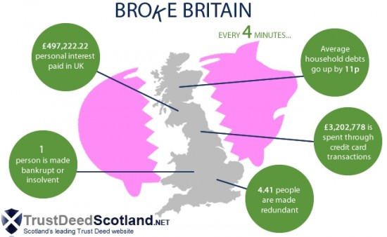 Broke Britain Debt Infographic