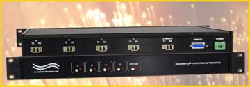 Model 4291 LC Duplex A/B/C/D/Off-Line Fiber Switch