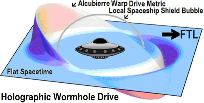 Holographic Wormhole Drive