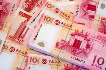 China—Sacrificing Short-term Volatility for Long