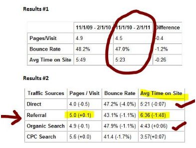 google analytics for content marketing2