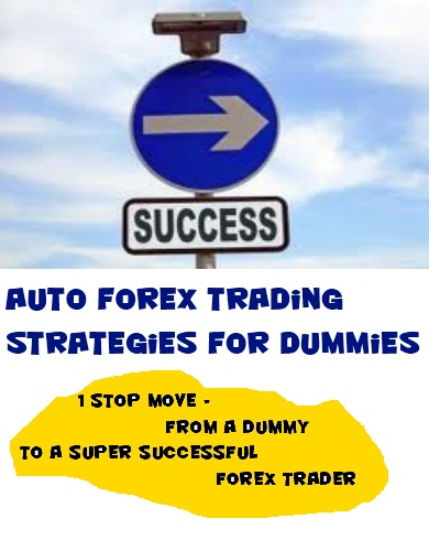 Fx options for dummies