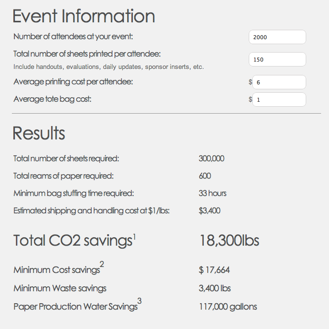 Co2 Cost Calculator Helps Event Planners Estimate Impact
