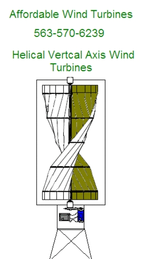 affordable wind turbines logo
