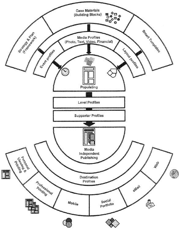 Patent Figure 1