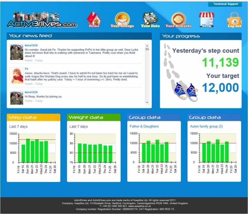 Activ8rlives Home Page