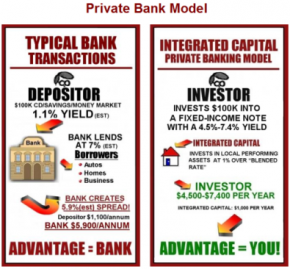The Integrated Capital Advantage