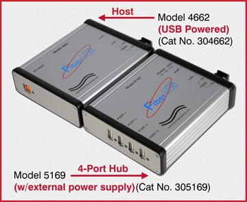 High Speed Fiber to USB Converter/Extender