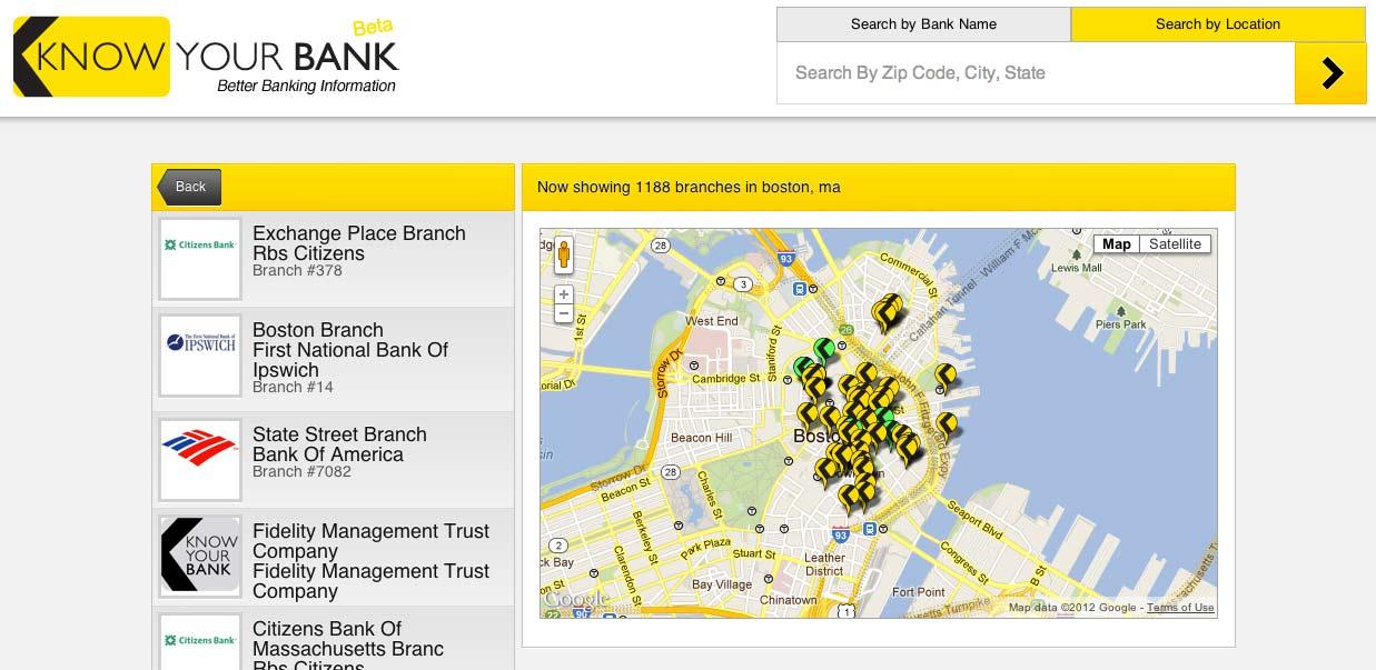 boston-banks