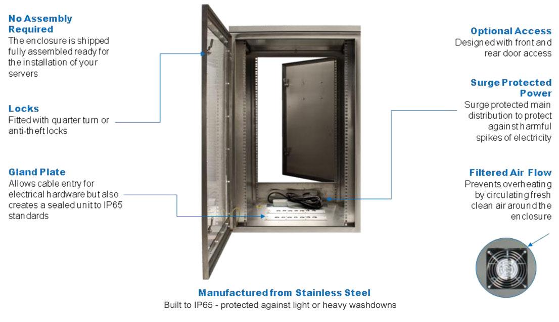 New Ip65 Stainless Steel Waterproof 19 Quot Rack Mount