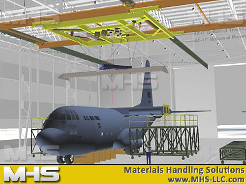 Custom Crane System Design