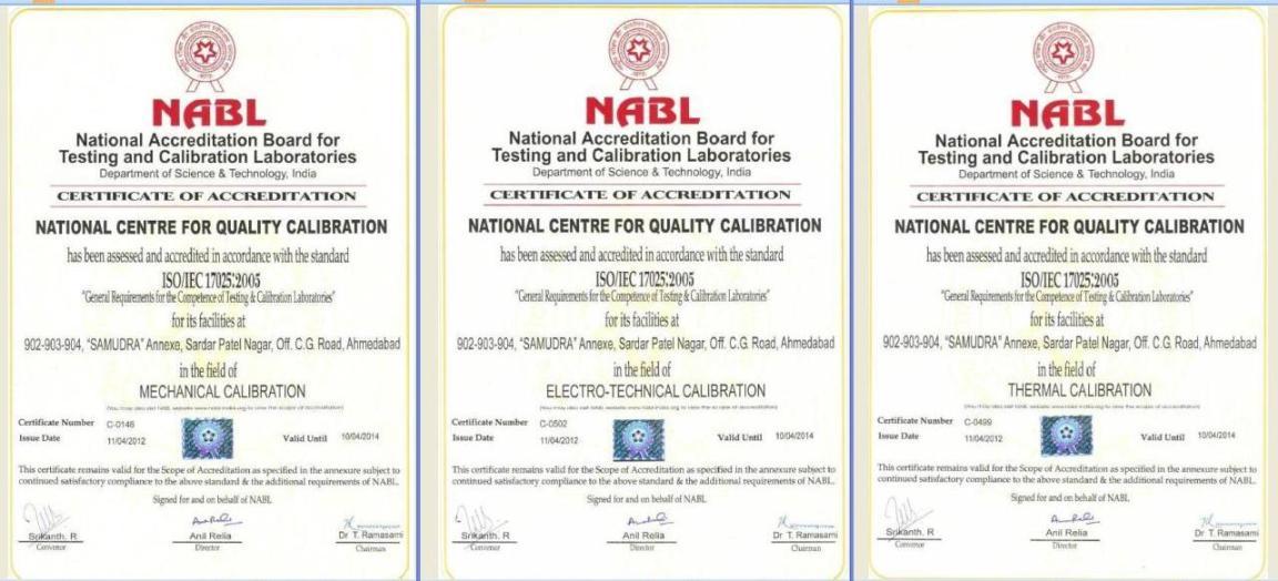 NCQC - NABL Certificate 2012-2014