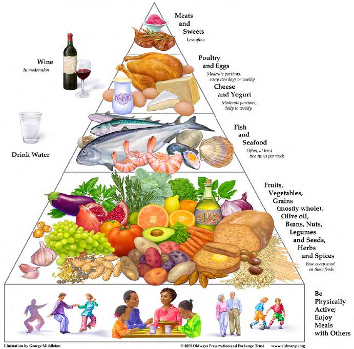 How to manage Diabetes with Diabetic Menu Planning -- Diabetes ...