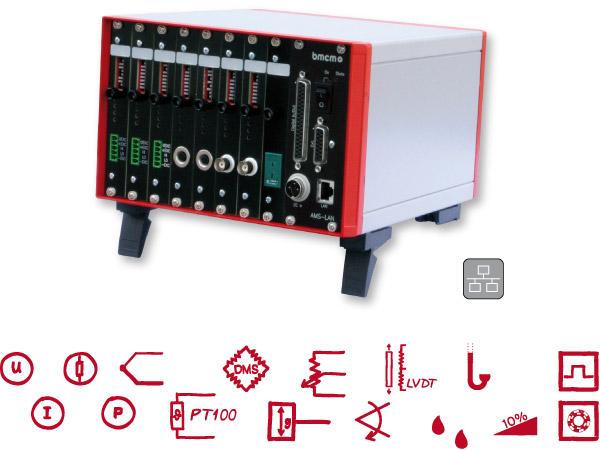 Mobile LAN amplifier measurement system AMS42-LAN16