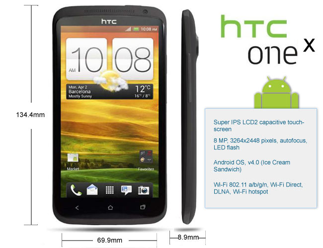 htc one x simply stunning and exceptional faith hill prlog rh prlog org HTC One X Review HTC One X Review