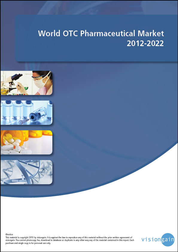 World OTC Pharmaceutical Market 2012-2022