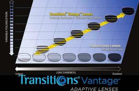 Transitions_Variable_3