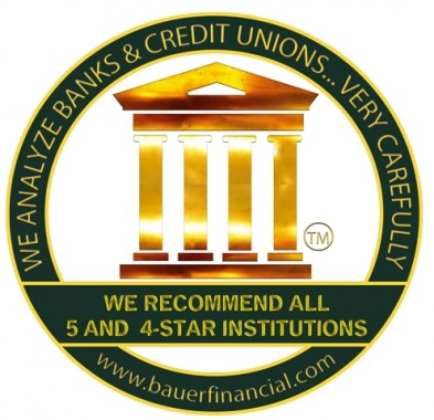 "Intracoastal Bank Awarded Bauer 5-Star ""Superior"" Rating for Q1."