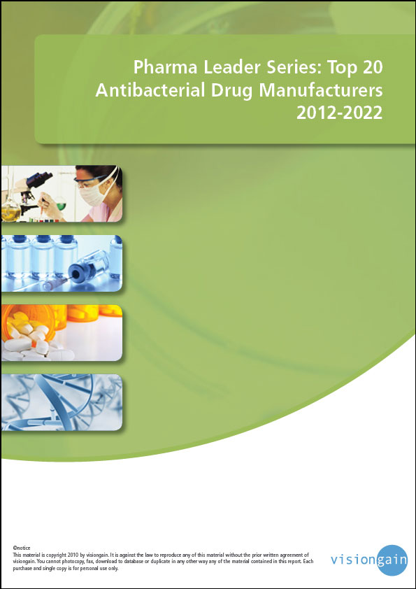 Pharma Leader Series: Top 20 Antibacterial Drug Manufacturers 2012-2022