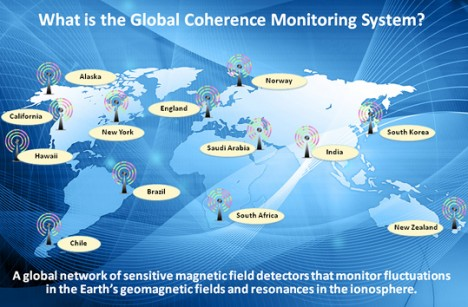 Global Coherence Monitoring System Sites