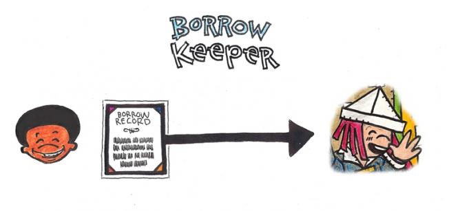 Borrow Keeper
