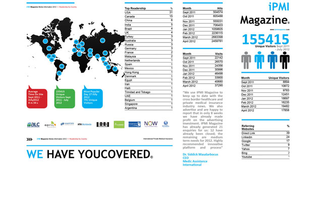 health-insurance-magazine-ipmi-magazine-website-st