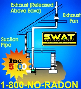 S.W.A.T. Radon Featured in Inc. Magazine 2012