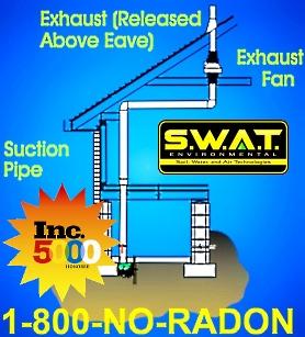 S.W.A.T. Radon Featured in Inc. Magazine 2012