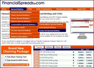 FinancialSpreads.com