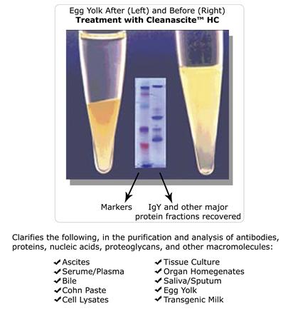 Cleanascite HC2pr