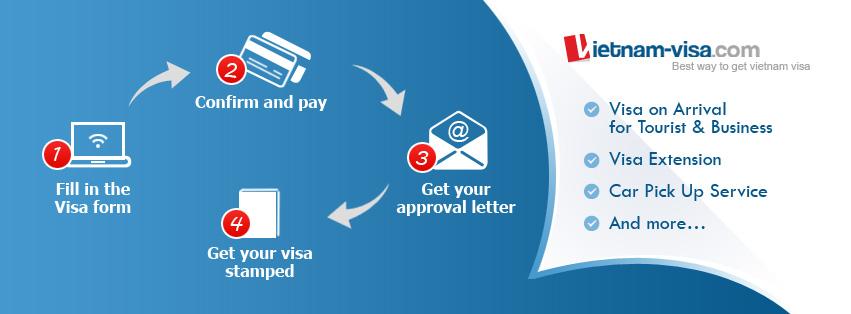 Visa to Vietnam - www.Vietnam-visa.com