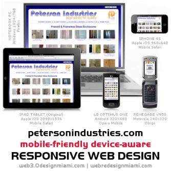 Responsive Web Design: Mobile-Friendly, Device-Aware