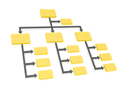 Classifieds Software Sitemap Module