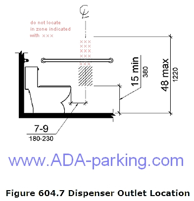 ADA Business Brief  Toilet Paper can spark ADA Lawsuits PRLog cTOaxF3N