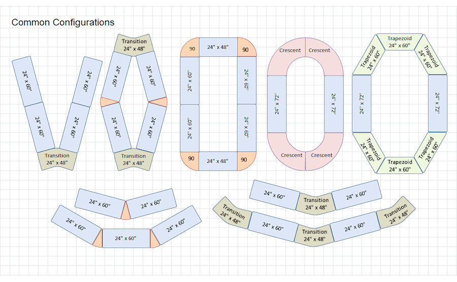 Training Table Shapes & Configurations