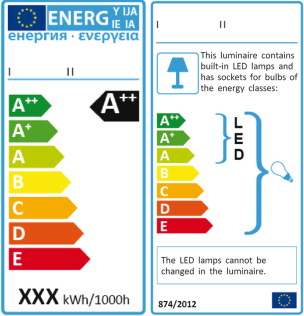 SGS_Examples_for_energy_labelling
