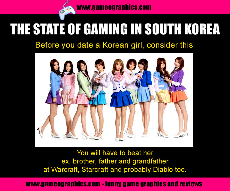 state-of-gaming-in-south-korea