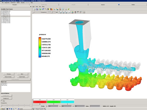 CFD Simulation with FLOW-3D/MP for the Foundry Industry