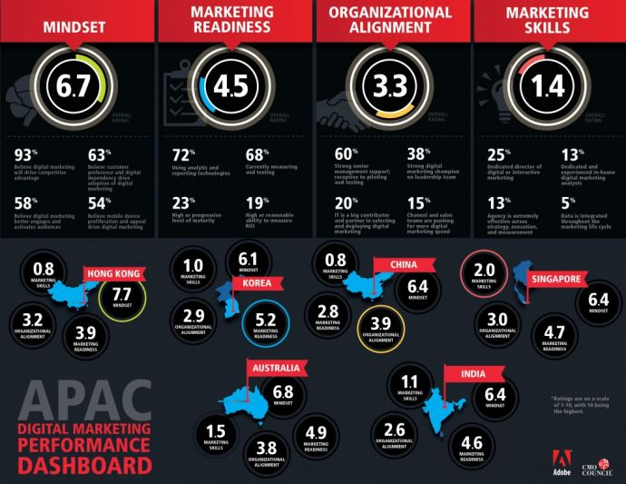 Adobe_APAC_infographic_final_media-02-1024x791