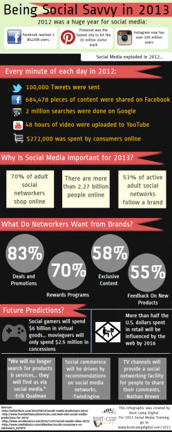 Being-Social-Savvy-in-2013-Infographic-by-Boot-Cam