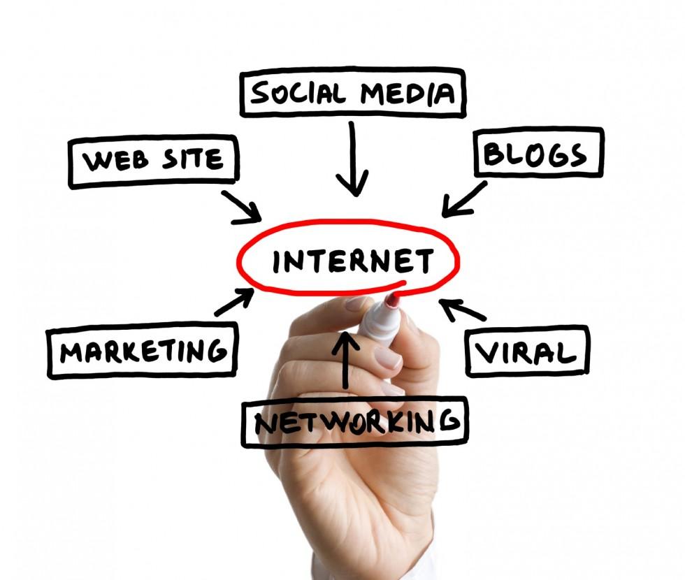 Multi-faceted online marketing workshop: HelpLearn.Asia