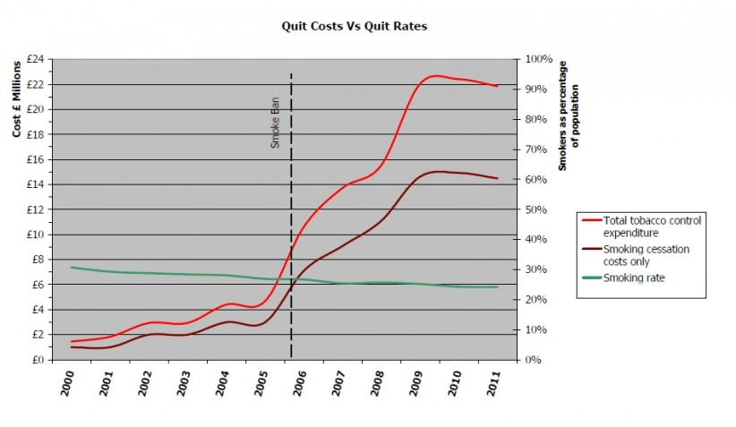 Quit Costs Vs Quit Rates