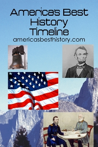 America's Best History Timeline